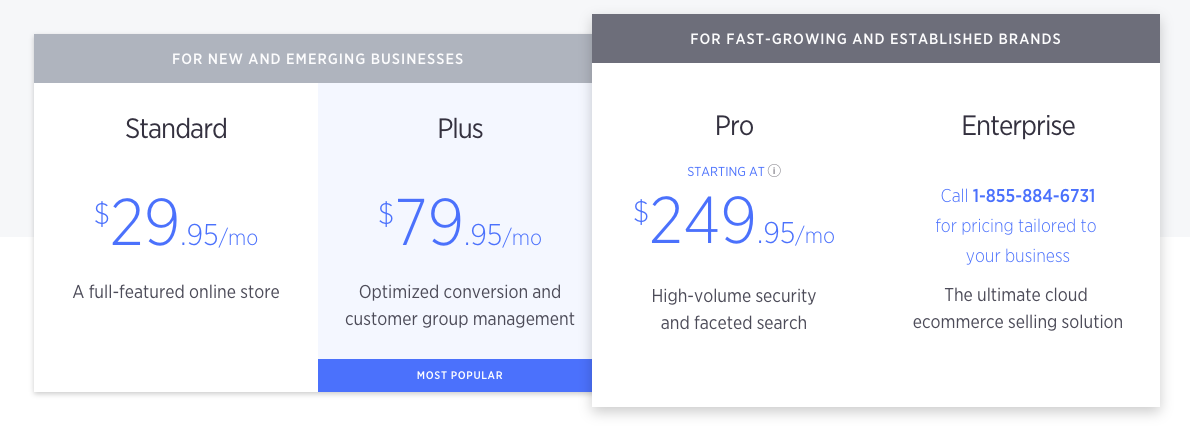 BigCommerce Review Pricing Tiers