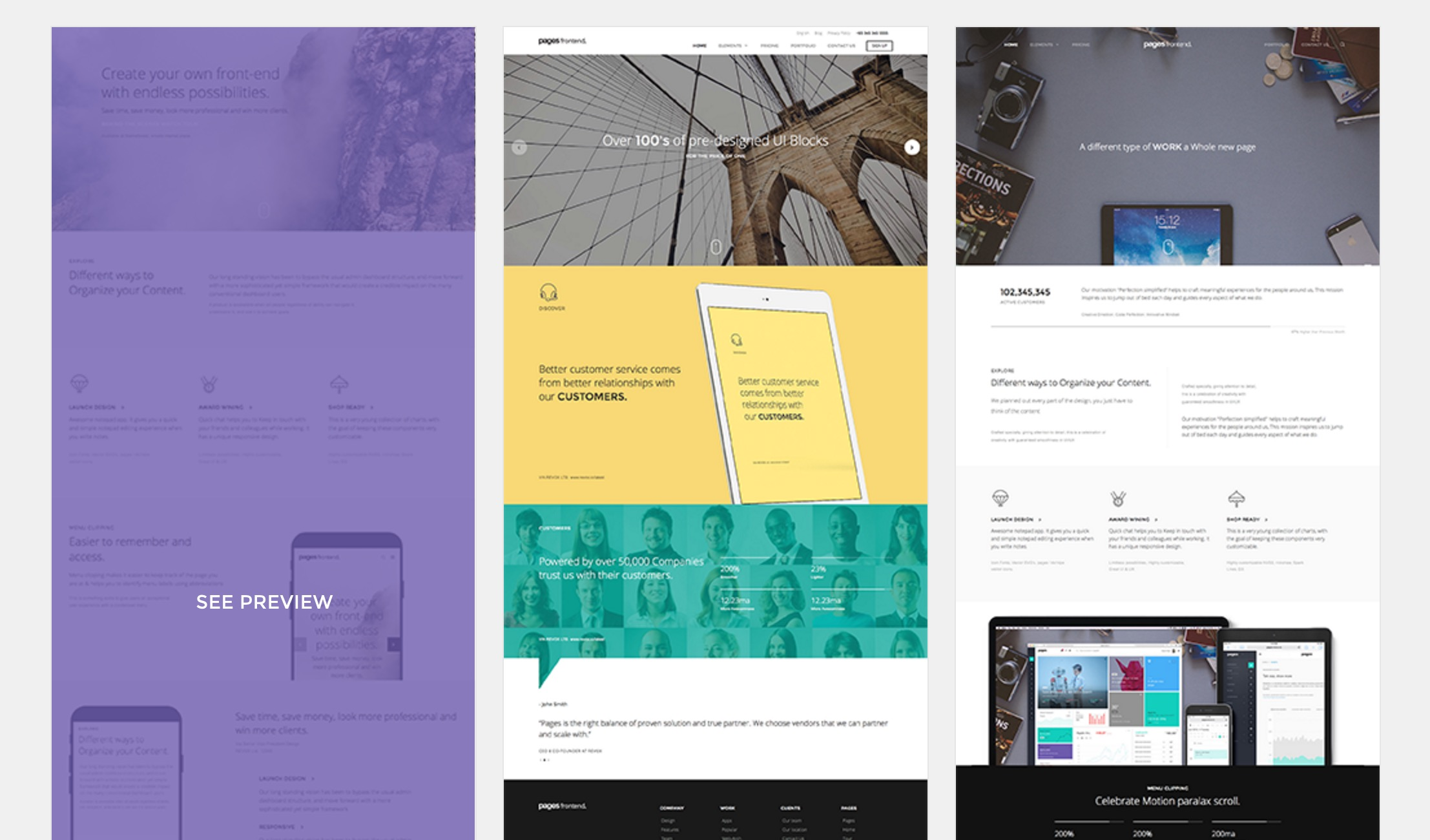 Multipurpose and Responsive Template